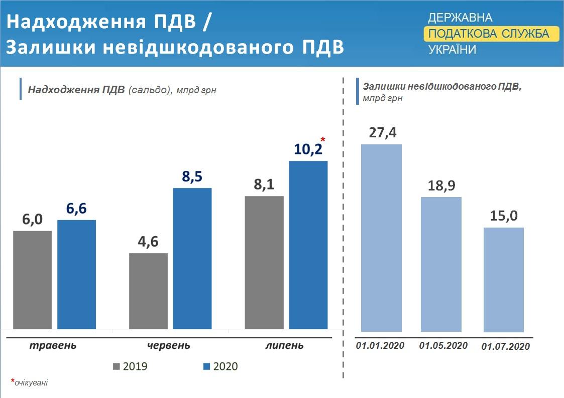 http://tax.gov.ua/data/files/252395.jpg